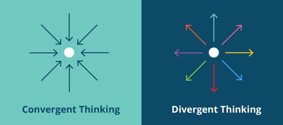 Convergent Vs Divergent Thinking